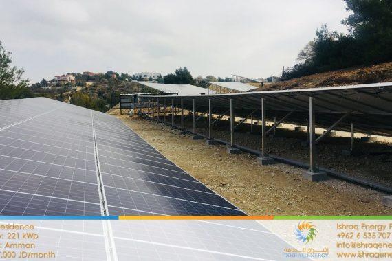 royal-hashemite-court-solar-energy